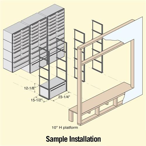 Data Distribution Sample Installation