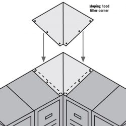 Sloping Hood Fillers - Corner